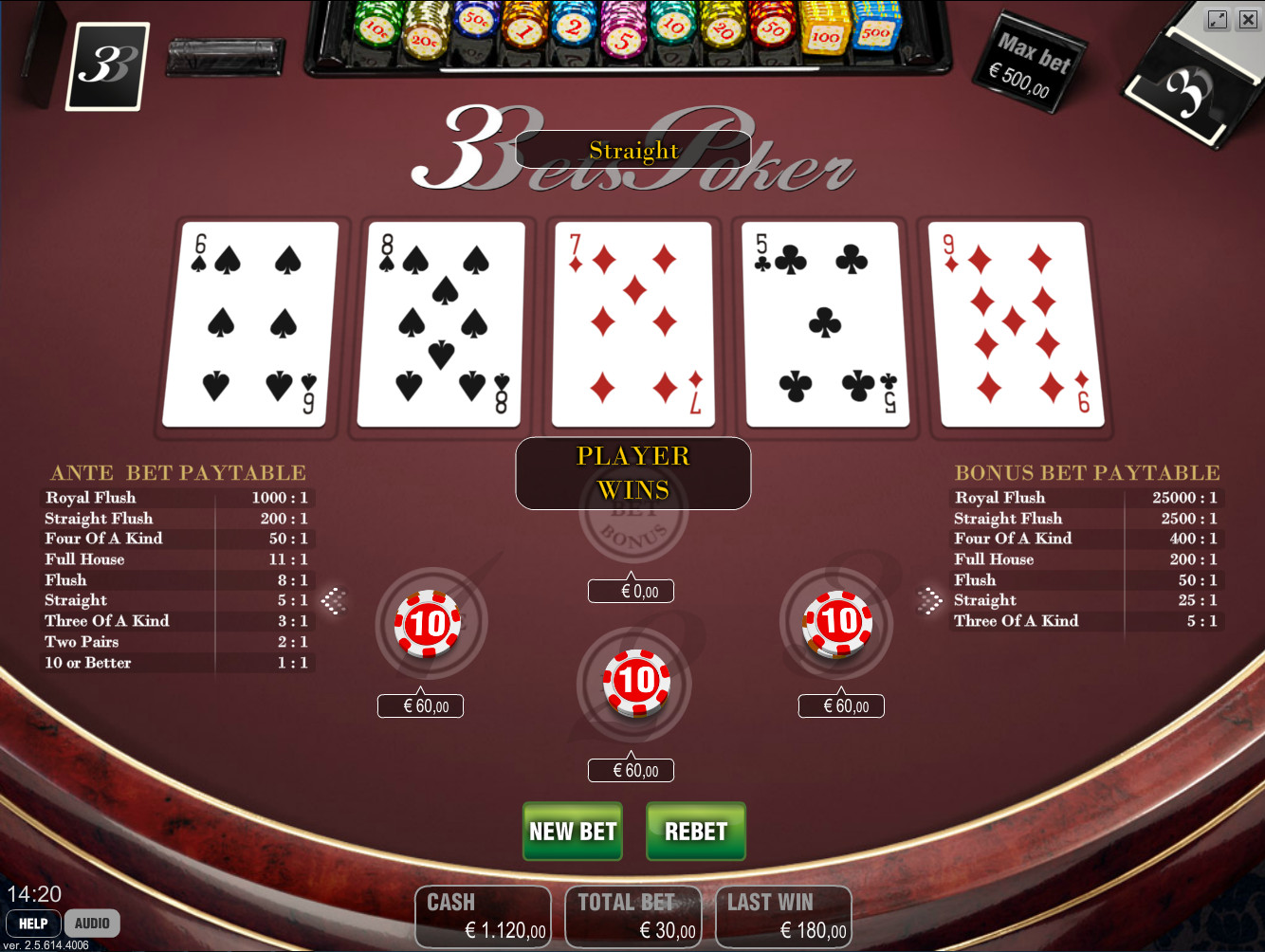 How to play 5 card Stud Poker